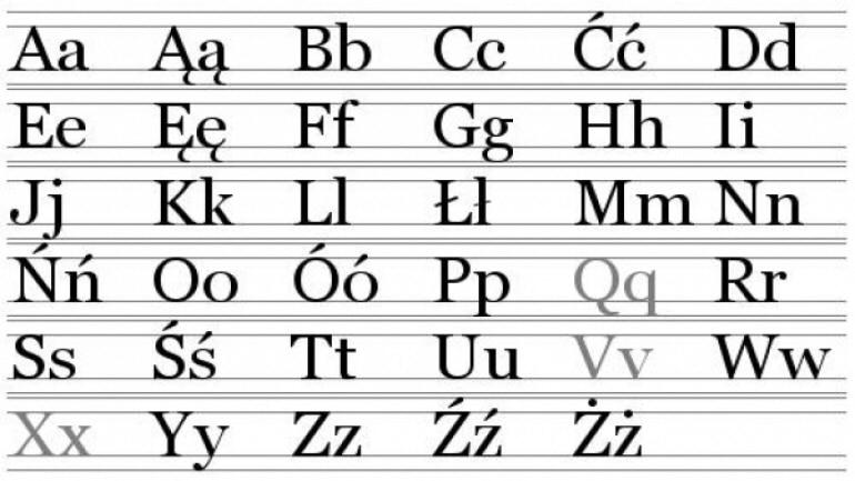 Polish language, impossible to pronounce?